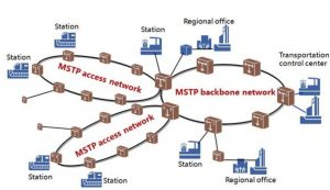 Enterprise Communication Network HUAWEI YCICT ETP POWER